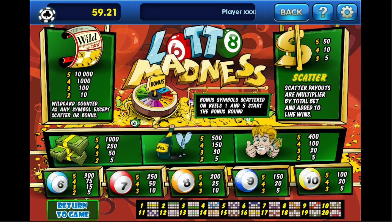 Free Slot Lotto Madness